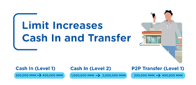 Limit Increases of Cash In and Transfer